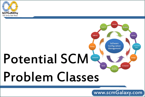 What are the potential SCM problem Classes in the process?