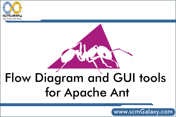 Flow Diagram and GUI tools for Apache Ant