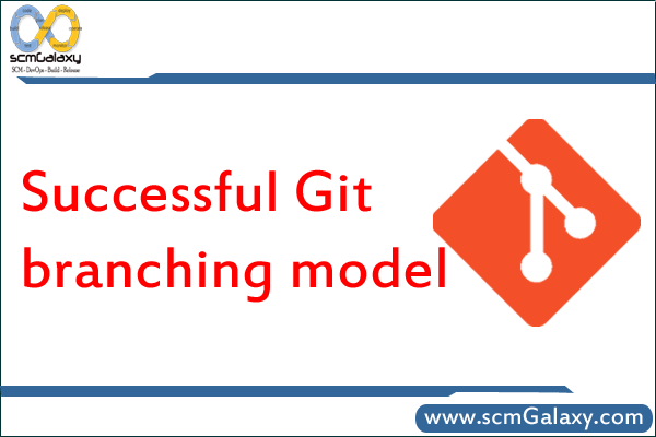 A Successful Git branching model | Git branching model Guide