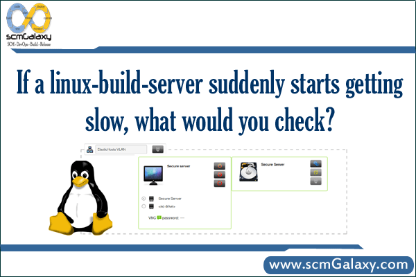 If a linux-build-server suddenly starts getting slow, what would you check?