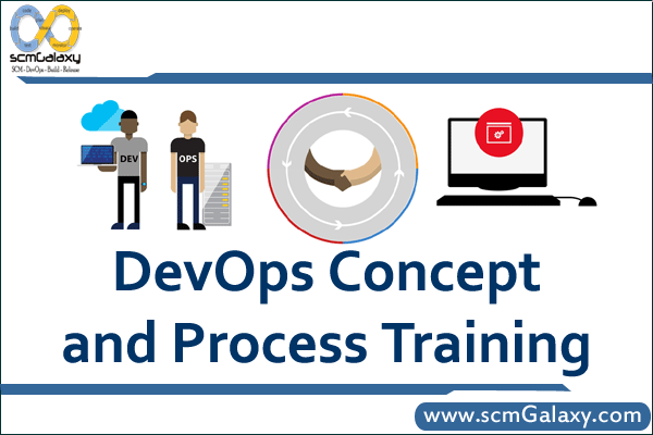 DevOps Concept and Process Training | DevOps Training | scmGalaxy