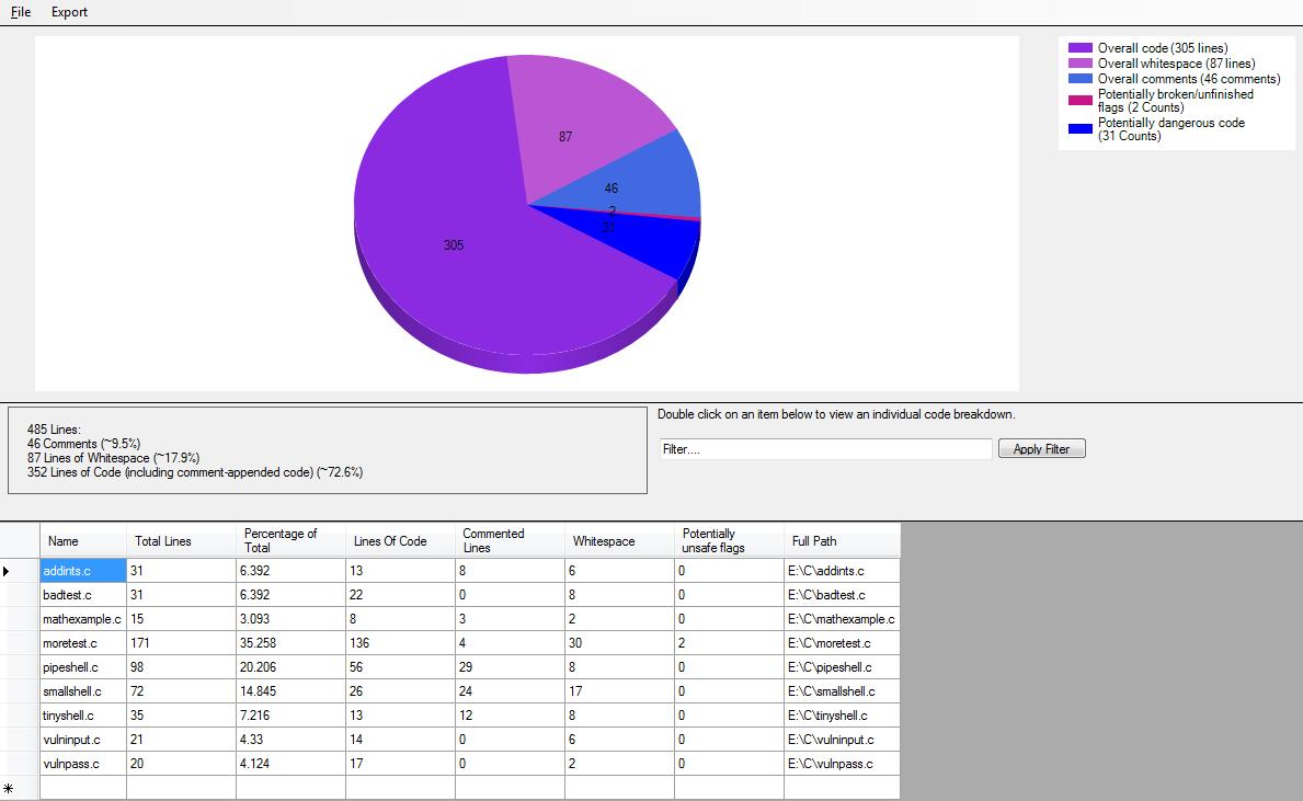 static-code-analysis-tool-visualcodegrepper