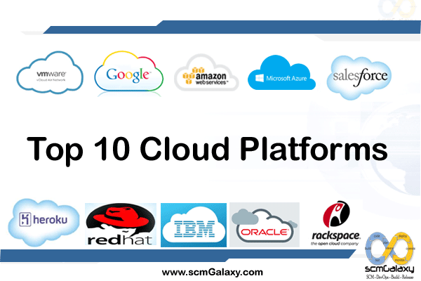 Top 10 Cloud Platforms | List of best Cloud Platforms