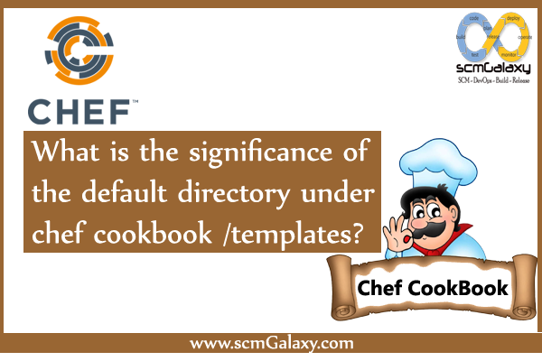 What is the significance of the default directory under chef cookbook /templates?