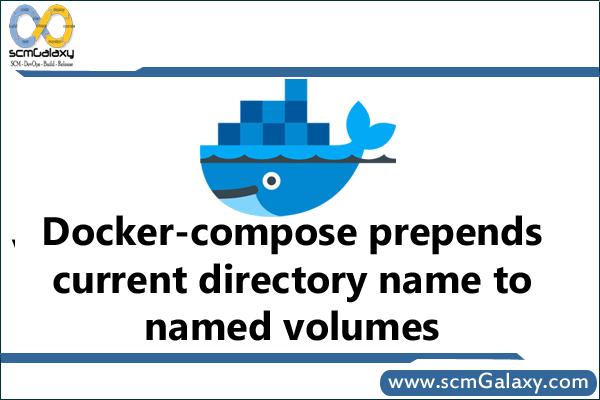 docker-compose prepends current directory name to named volumes