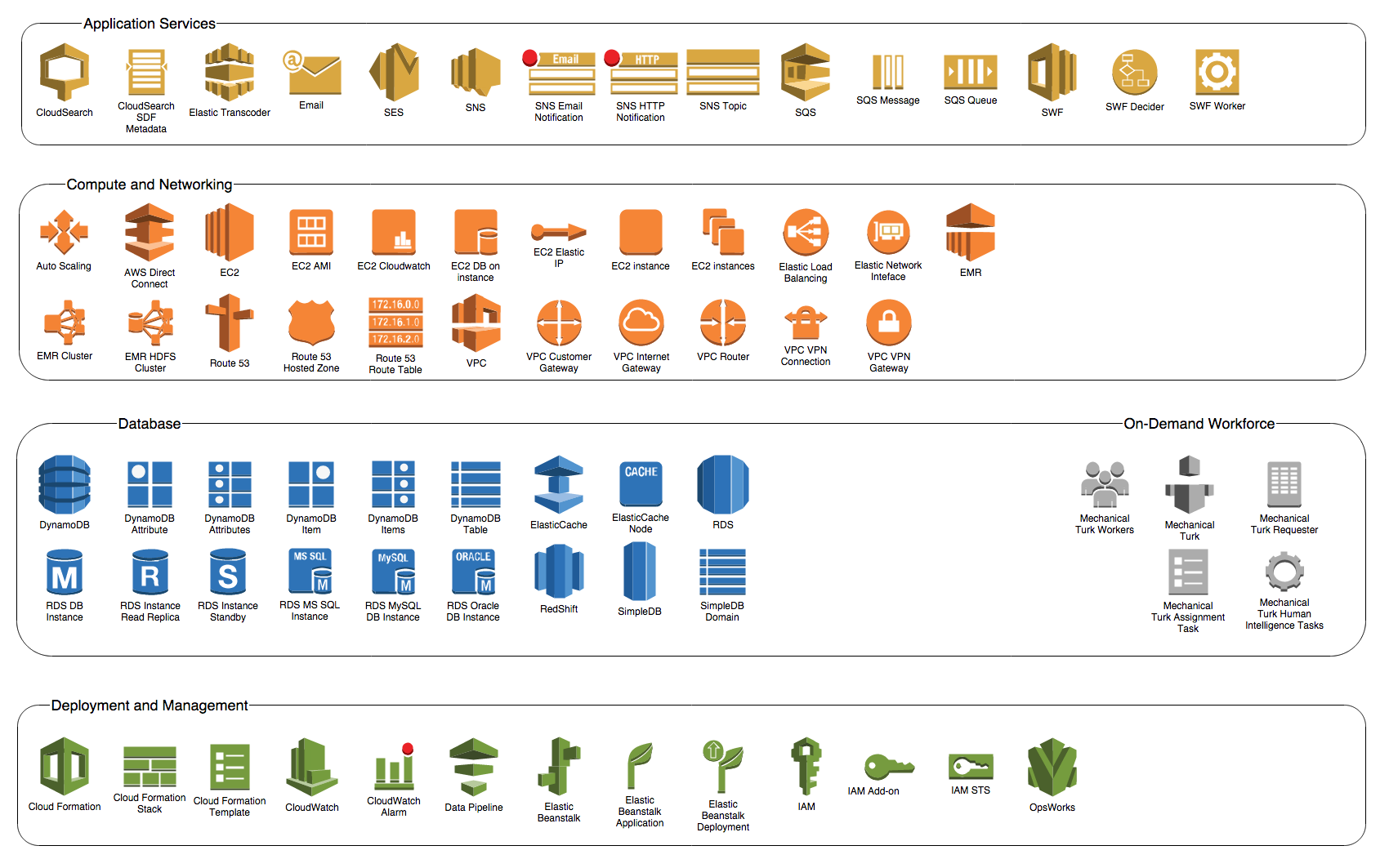 aws diagram and icon explained