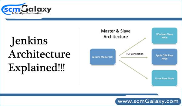 Jenkins Architecture Explained!!!