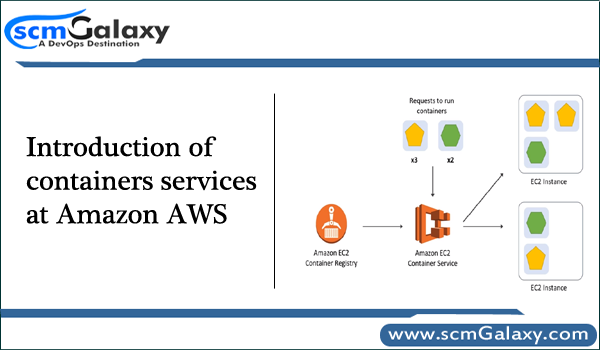 Introduction of containers services at Amazon AWS