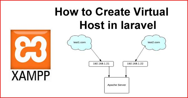 How to Create Virtual Host in Laravel