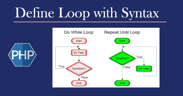 Define What is Loop and what are the Types with Syntax.