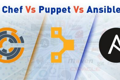 Which is better for automation: Ansible, Chef or Puppet?