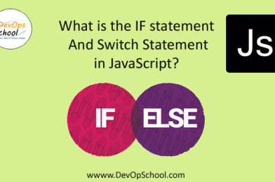 What is the IF statement And Switch Statement in JavaScript?