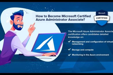 How to become Microsoft Certified Azure Administrator AZ-104?