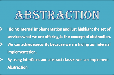 Tutorial for Abstraction in OOPS