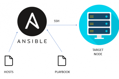 Which is the best Ansible training institute in Hyderabad?