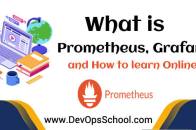 What is Prometheus, Grafana, and How to learn Online?